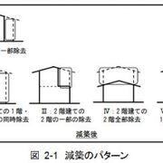 減築6つのパターンとその効果、注意点