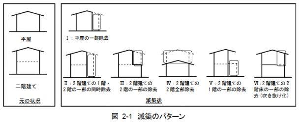 減築パターン.JPG